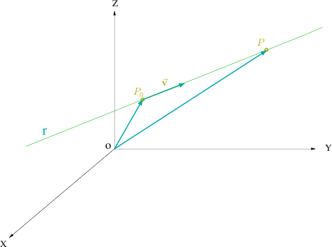 Graficar vectores en r3 online dating 7
