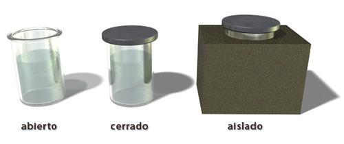 Sistemas_termodinamica_abierto_cerrado_aislado.jpg  (500 × 210